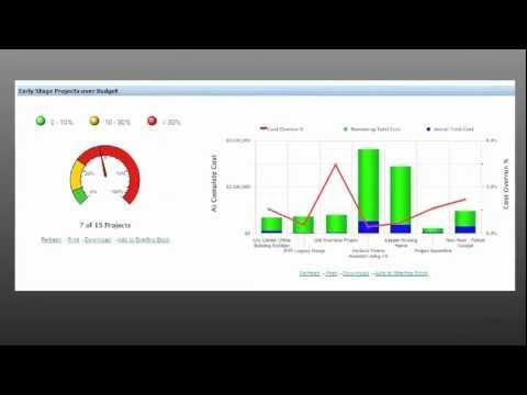 Oracle Primavera Solutions